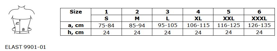 Centura 9901-01 postoperatorie