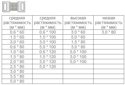 Бинт 9512 медицинский эластичный