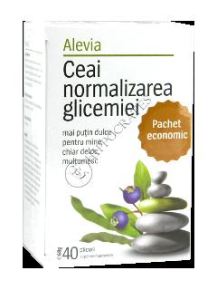 Ceai normalizarea glicemiei